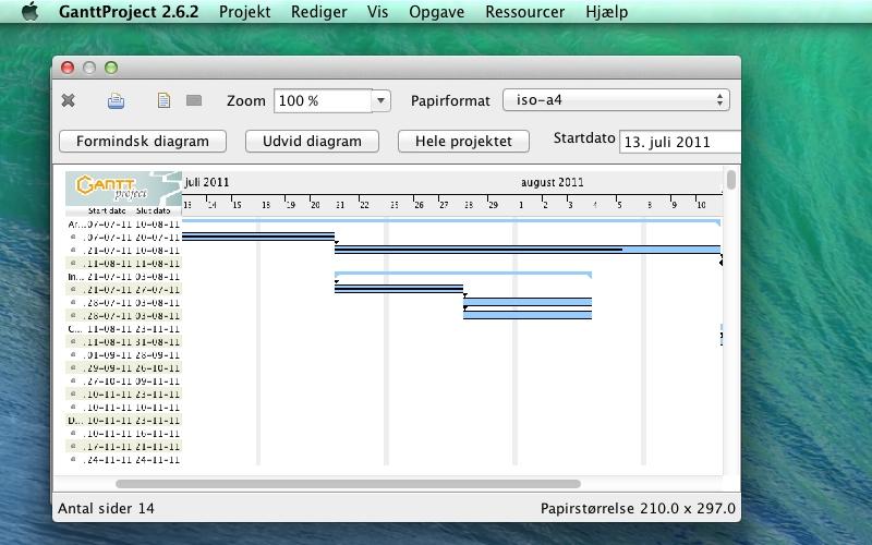 Screenshot af GanttProject til Mac (Dansk)