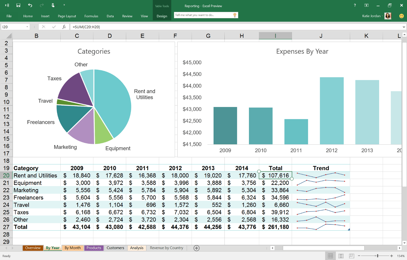 Screenshot af Microsoft Office Home and Business