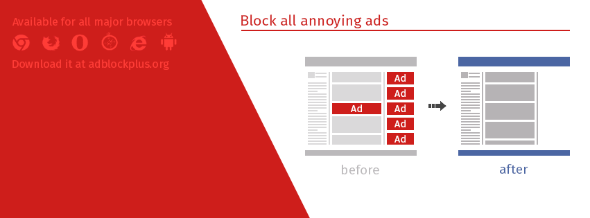 Screenshot af Adblock Plus