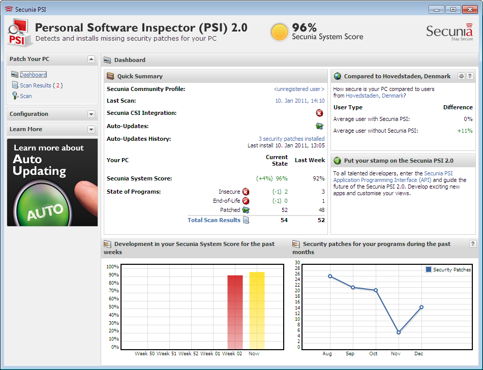 Screenshot af Secunia Personal Software Inspector (PSI - dansk)
