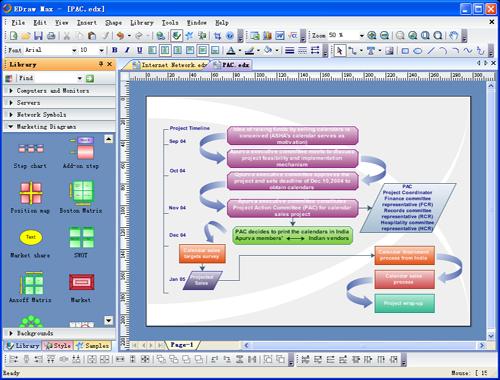 Screenshot af Edraw Max