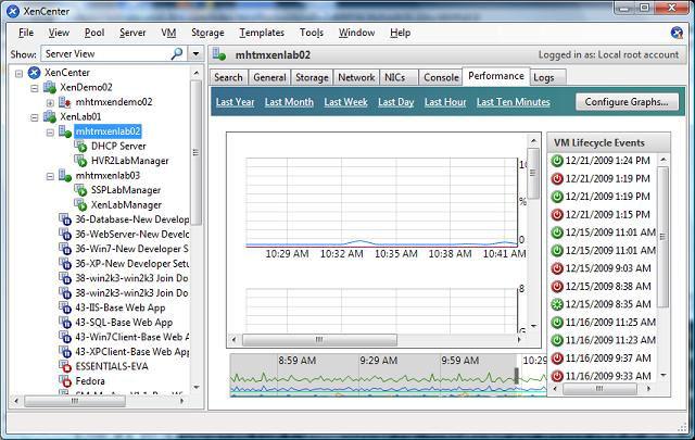 Screenshot af Citrix XenServer