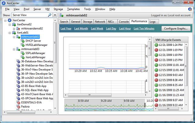 Screenshot af Citrix XenServer