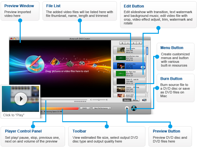 Screenshot af Aimersoft DVD Creator til Mac