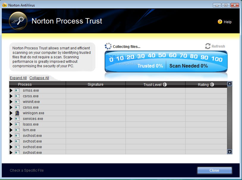 Screenshot af Norton AntiVirus til Mac