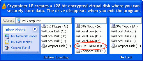 Screenshot af Cryptainer LE Free Encryption Software
