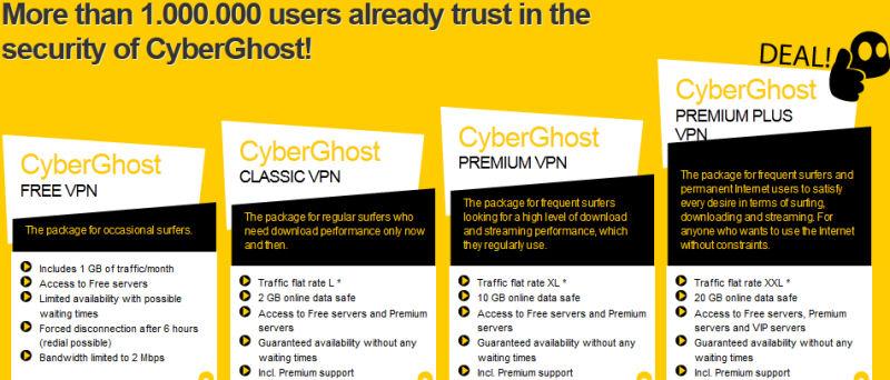 Screenshot af CyberGhost VPN